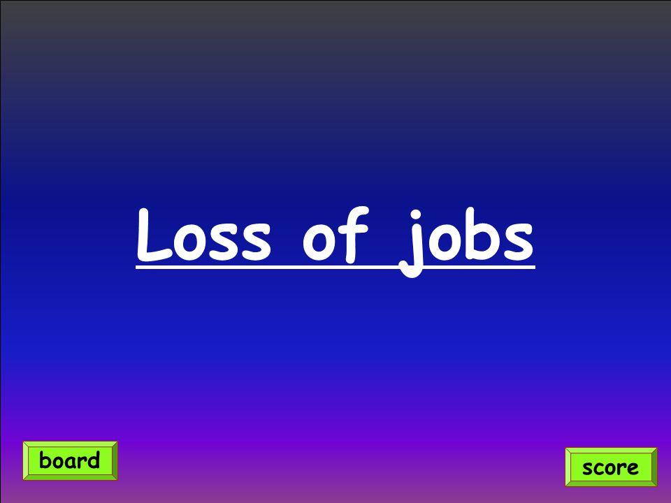 Loss of jobs score board