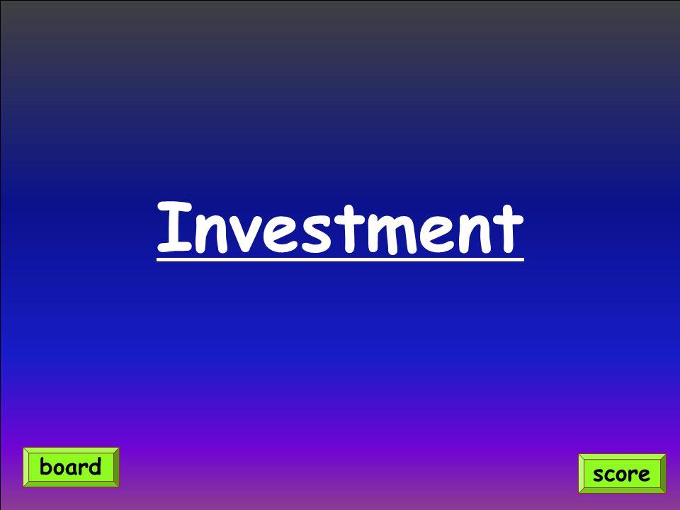 Investment score board