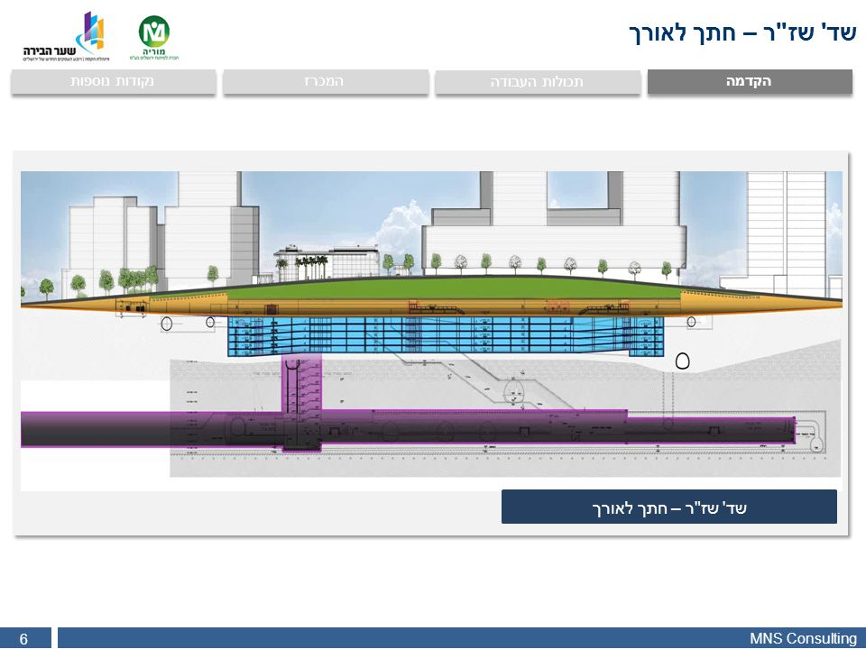 MNS Consulting 47 - טיוטה לדיון - Additional points Scope of work Introduction The tender Work in urban environment required maximum coordination with various departments of the municipality Hauma railway station Working closely with Hauma railway station the excavation works are due to take place while the Hauma Railway station project will be at its final stages, therefore the works must be coordinated with Israel Railways, in order to minimize potential damage as much as possible Working closely with Hauma railway station the excavation works are due to take place while the Hauma Railway station project will be at its final stages, therefore the works must be coordinated with Israel Railways, in order to minimize potential damage as much as possible The bidder is required to work according to the following points Additional emphases