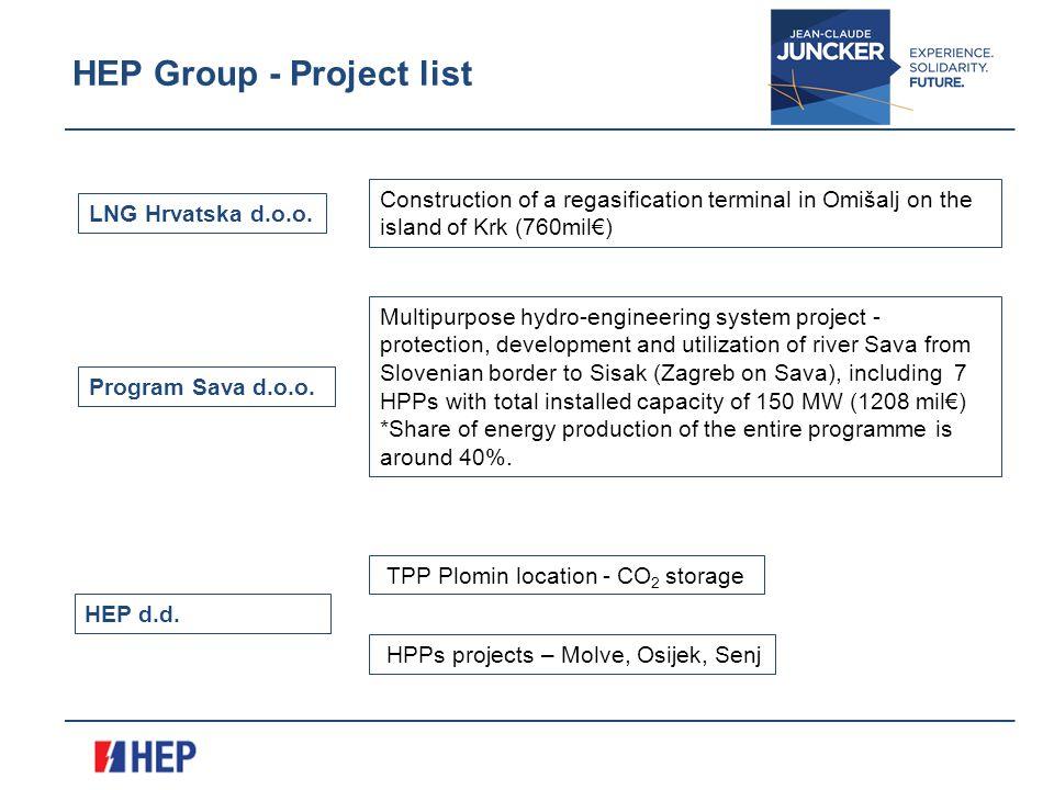 HEP Group - Project list LNG Hrvatska d.o.o. Program Sava d.o.o.
