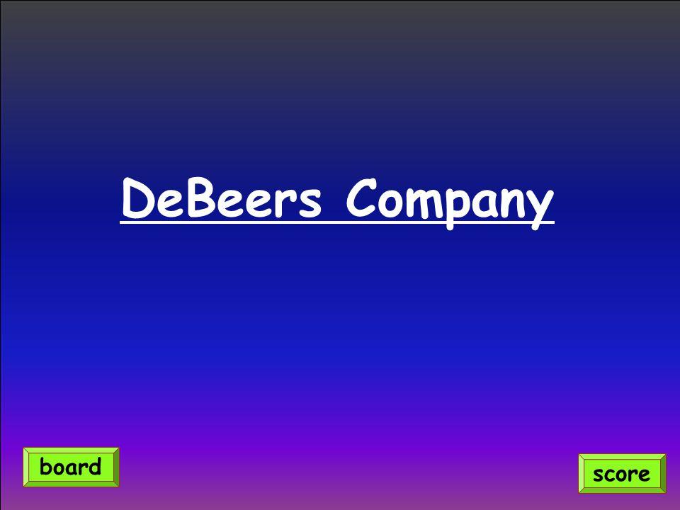 DeBeers Company score board