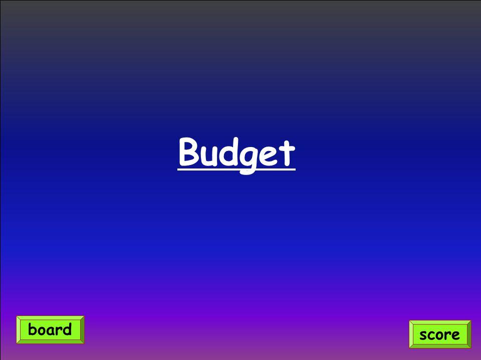 Budget score board