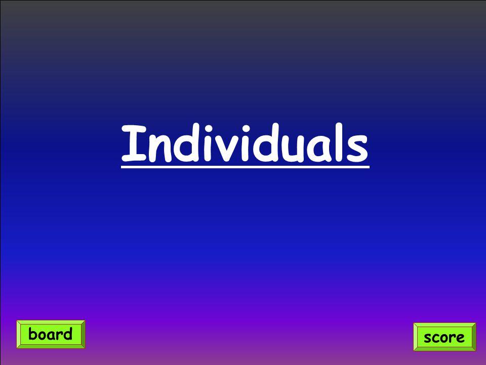 Individuals score board