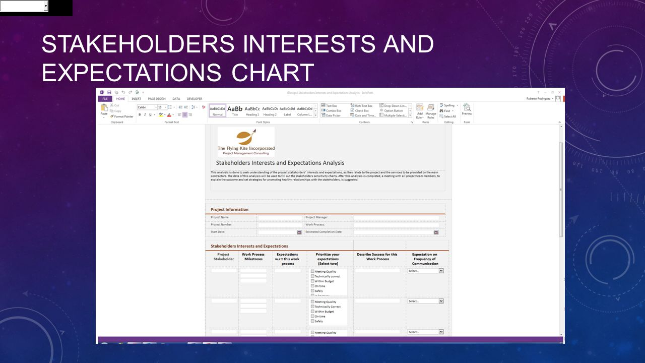 STAKEHOLDERS INTERESTS AND EXPECTATIONS CHART