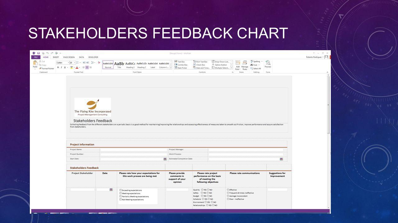 STAKEHOLDERS FEEDBACK CHART