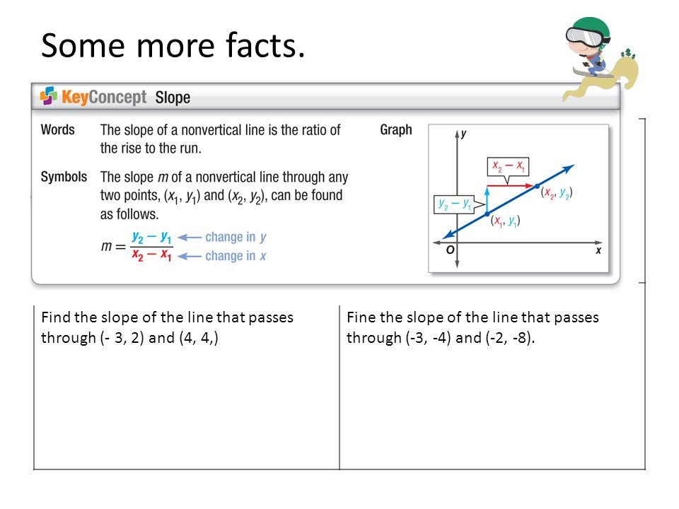 Some more facts. Find the slope of the line that passes through (- 3, 2) and (4, 4,) Fine the slope of the line that passes through (-3, -4) and (-2,