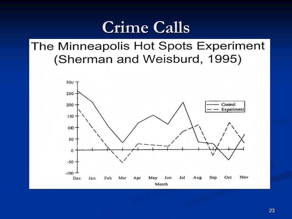 Crime Calls 23