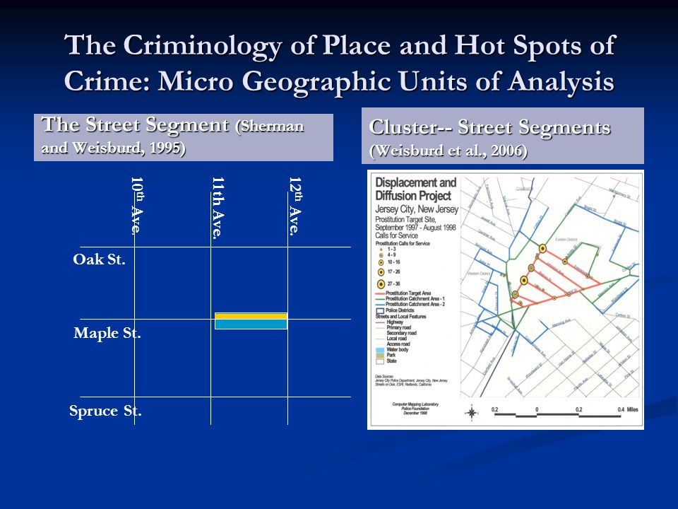 The Criminology of Place and Hot Spots of Crime: Micro Geographic Units of Analysis The Street Segment (Sherman and Weisburd, 1995) Cluster-- Street Segments (Weisburd et al., 2006) Oak St.
