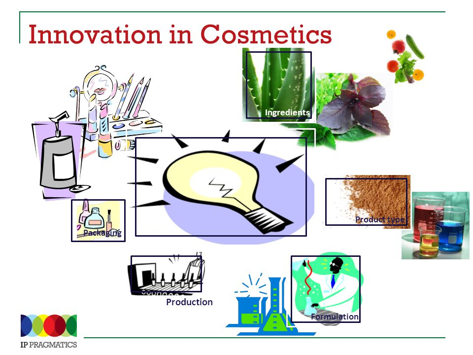 Innovation in Cosmetics Ingredients Product type Packaging Formulation Production