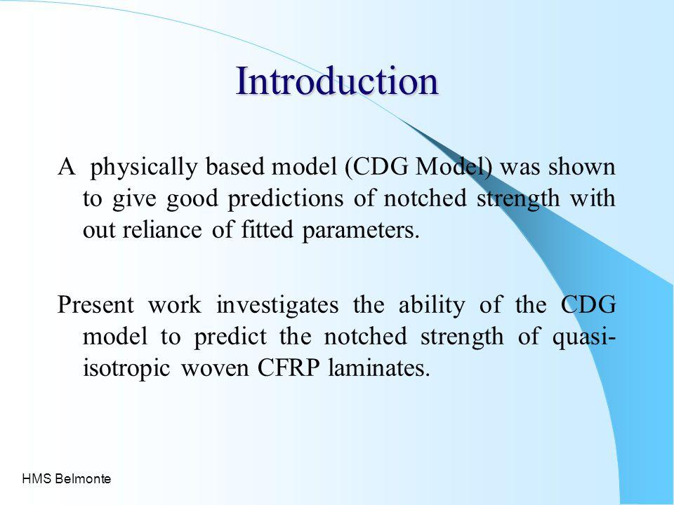 Experimental Material: Six different Quasi-isotropic CFRP Laminates.