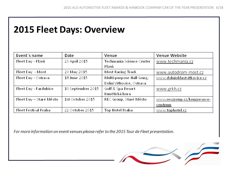 2015 Fleet Days: Overview For more information on event venues please refer to the 2015 Tour de Fleet presentation.