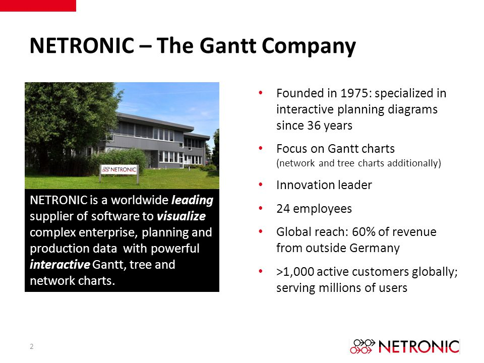 NETRONIC – The Gantt Company Founded in 1975: specialized in interactive planning diagrams since 36 years Focus on Gantt charts (network and tree char