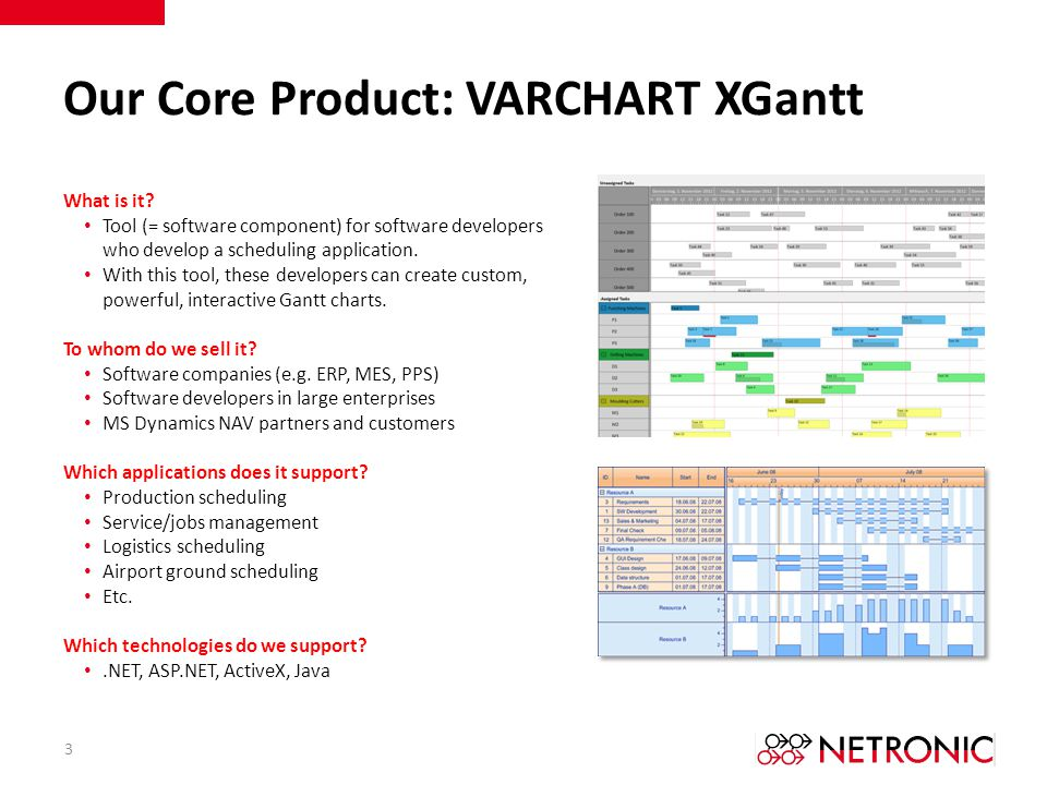 Our Core Product: VARCHART XGantt What is it? Tool (= software component) for software developers who develop a scheduling application. With this tool