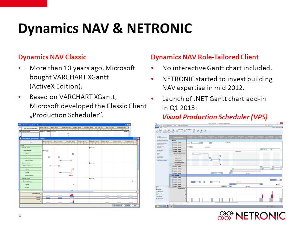 Dynamics NAV & NETRONIC Dynamics NAV Classic More than 10 years ago, Microsoft bought VARCHART XGantt (ActiveX Edition).
