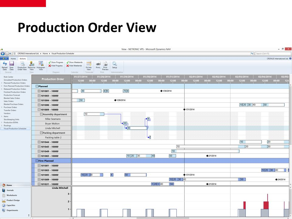 Production Order View 7