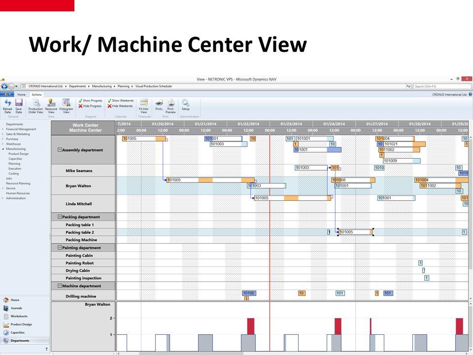 Work/ Machine Center View 8