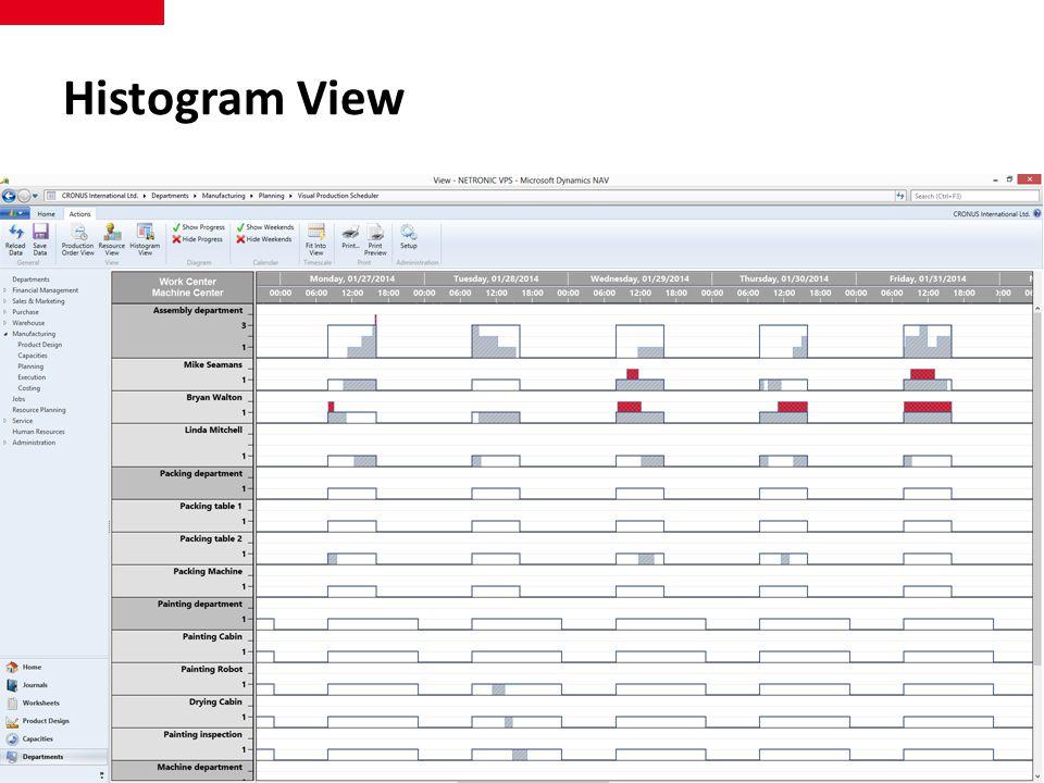 Histogram View 9