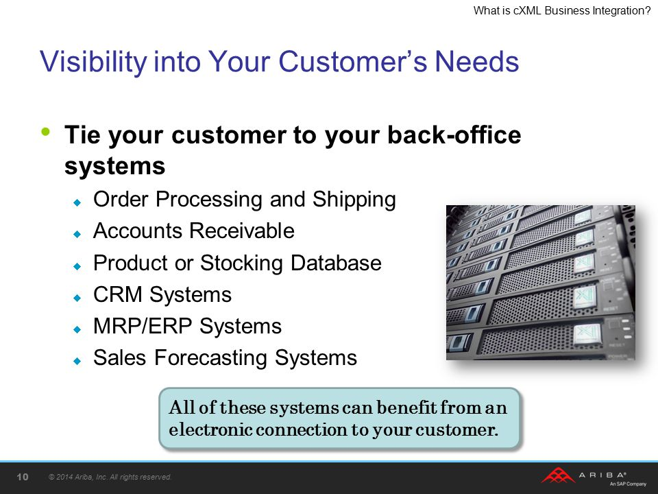 What is cXML Business Integration? Visibility into Your Customer's Needs Tie your customer to your back-office systems  Order Processing and Shipping