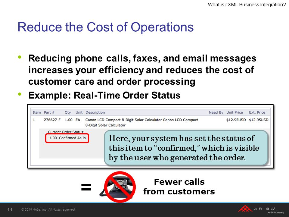 What is cXML Business Integration? Reduce the Cost of Operations Reducing phone calls, faxes, and email messages increases your efficiency and reduces