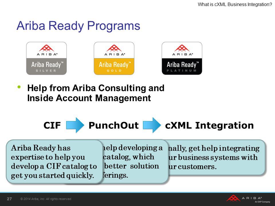 What is cXML Business Integration? Ariba Ready Programs © 2014 Ariba, Inc. All rights reserved. 27 Help from Ariba Consulting and Inside Account Manag