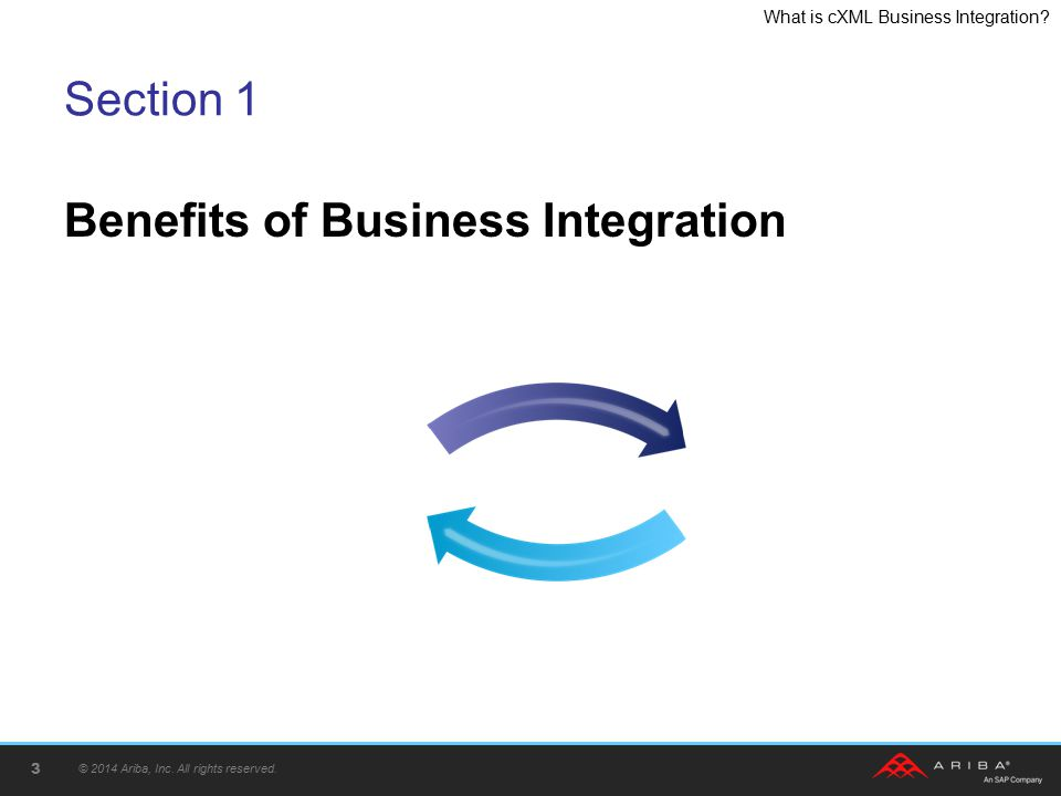 What is cXML Business Integration.Section 3 Where to Go for Help © 2014 Ariba, Inc.