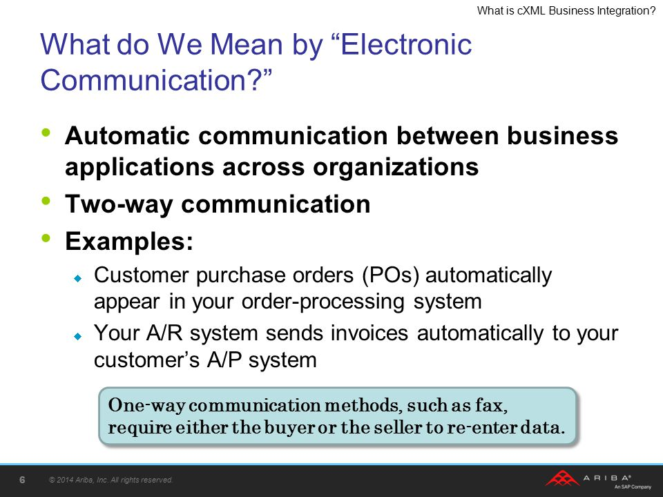 """What is cXML Business Integration? What do We Mean by """"Electronic Communication?"""" Automatic communication between business applications across organiz"""