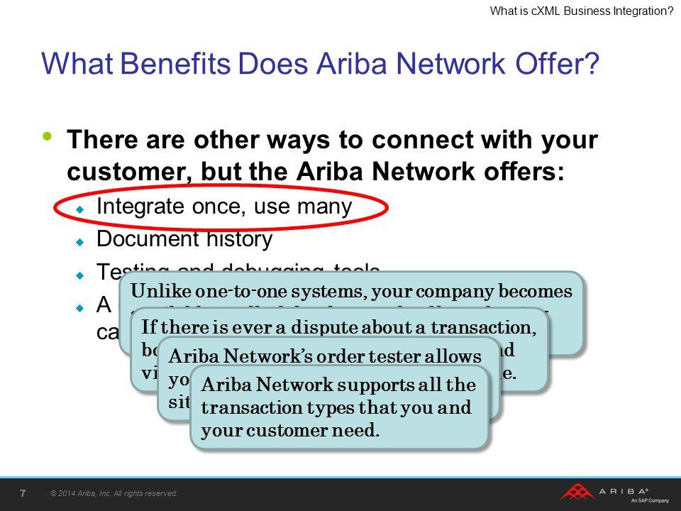 What is cXML Business Integration.© 2014 Ariba, Inc.