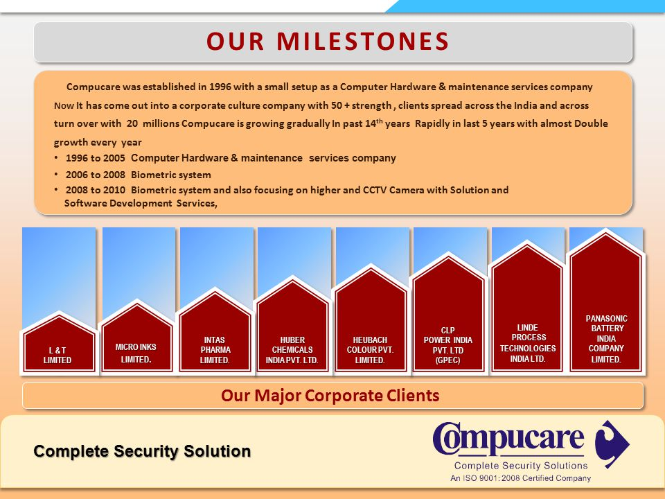 Our Major Corporate Clients OUR MILESTONES Complete Security Solution LINDE PROCESS TECHNOLOGIES INDIA LTD.