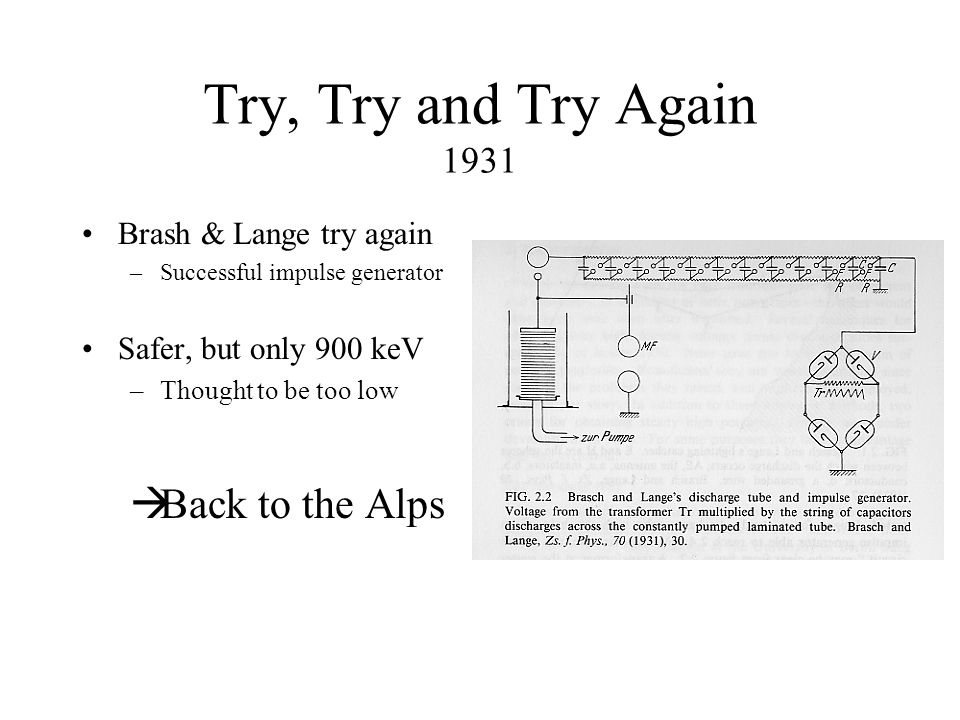 Try, Try and Try Again 1931 Brash & Lange try again –Successful impulse generator Safer, but only 900 keV –Thought to be too low  Back to the Alps