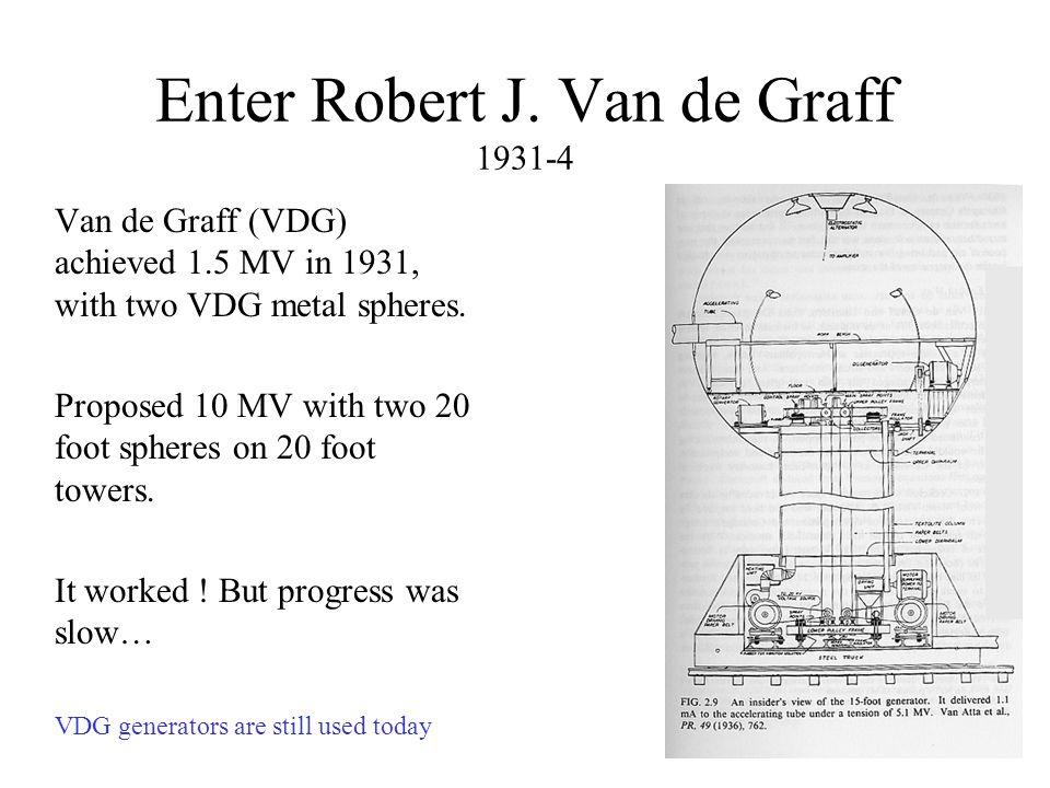 Enter Robert J.