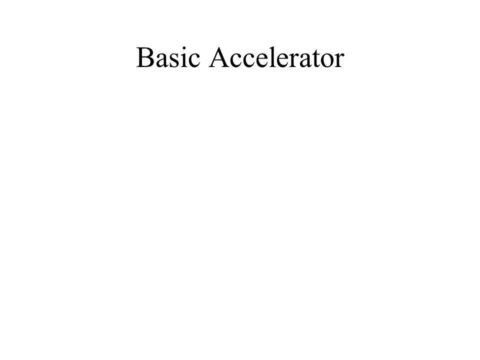 Basic Accelerator