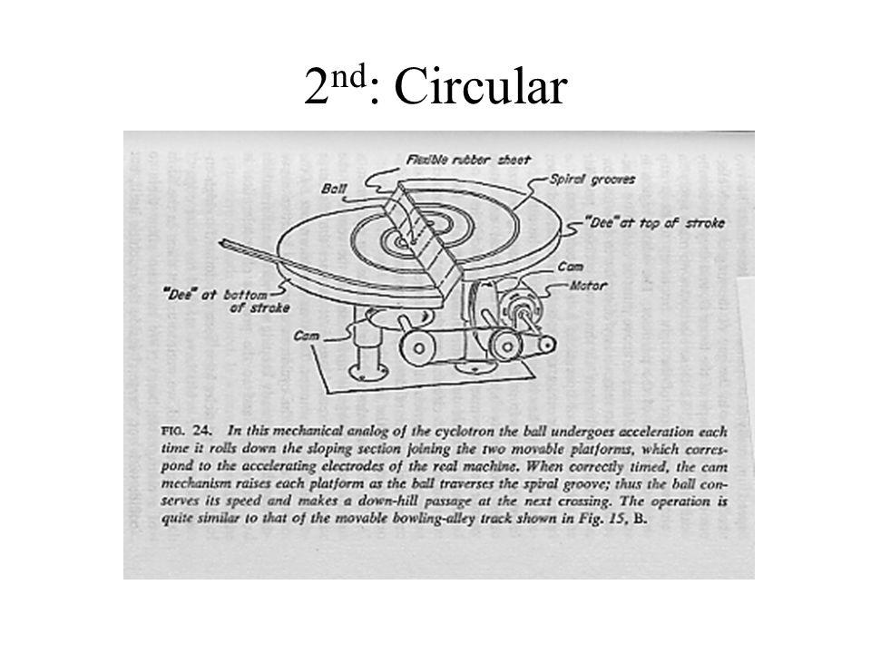 2 nd : Circular