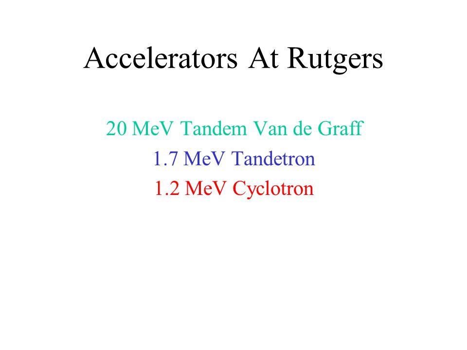 Accelerators At Rutgers 20 MeV Tandem Van de Graff 1.7 MeV Tandetron 1.2 MeV Cyclotron