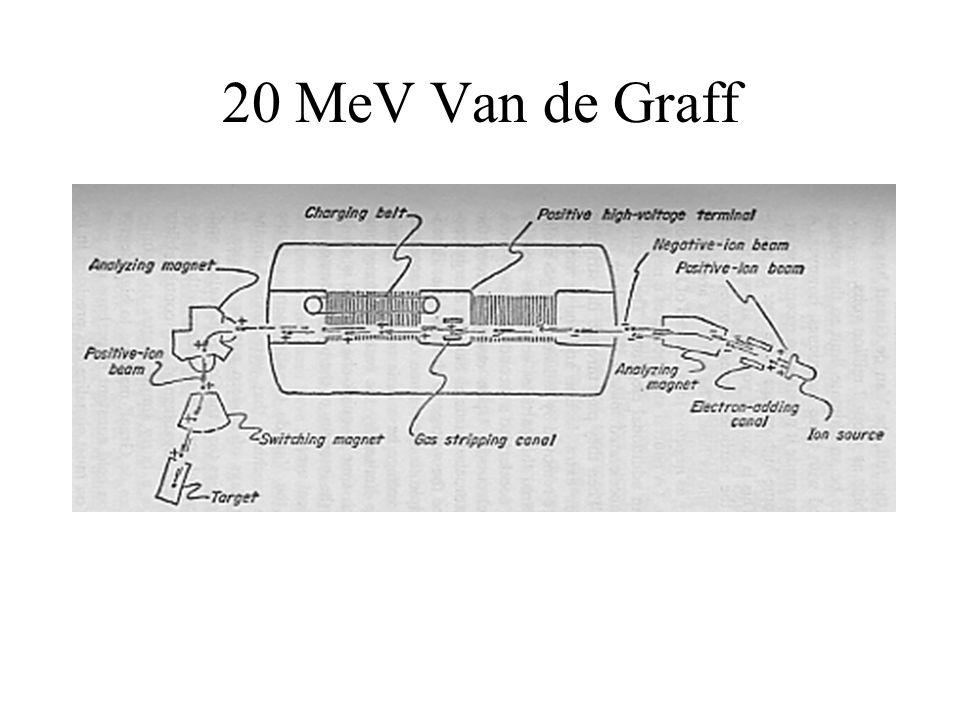 20 MeV Van de Graff