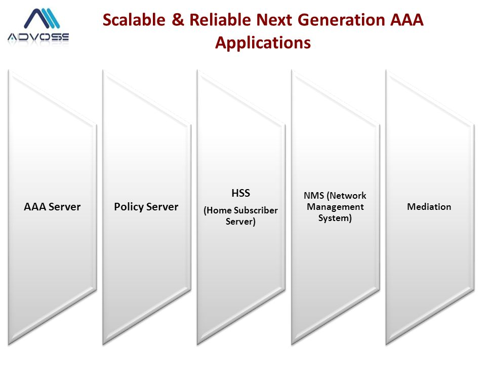 Scalable & Reliable Next Generation AAA Applications AAA ServerPolicy Server HSS (Home Subscriber Server) NMS (Network Management System) Mediation