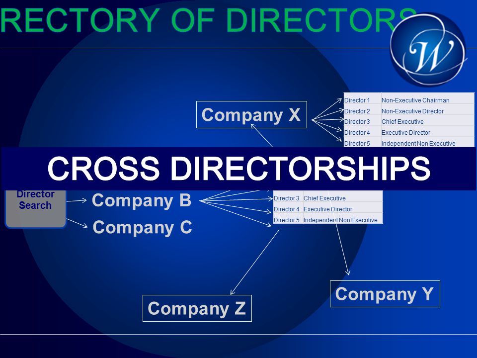 Directory of Directors DIRECTORS COMPANY PROFILES REMUNERATION COMMITTEES SENIOR MANAGEMENT DIRECTORS HOLDINGS