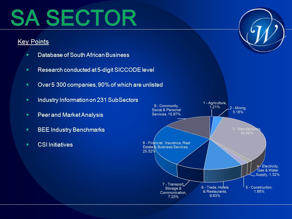 Key Points  Database of South African Business  Research conducted at 5-digit SICCODE level  Over 5 300 companies, 90% of which are unlisted  Industry Information on 231 SubSectors  Peer and Market Analysis  BEE Industry Benchmarks  CSI Initiatives