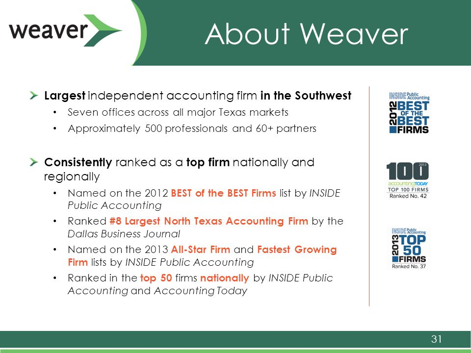 31 Largest independent accounting firm in the Southwest Seven offices across all major Texas markets Approximately 500 professionals and 60+ partners Consistently ranked as a top firm nationally and regionally Named on the 2012 BEST of the BEST Firms list by INSIDE Public Accounting Ranked #8 Largest North Texas Accounting Firm by the Dallas Business Journal Named on the 2013 All-Star Firm and Fastest Growing Firm lists by INSIDE Public Accounting Ranked in the top 50 firms nationally by INSIDE Public Accounting and Accounting Today