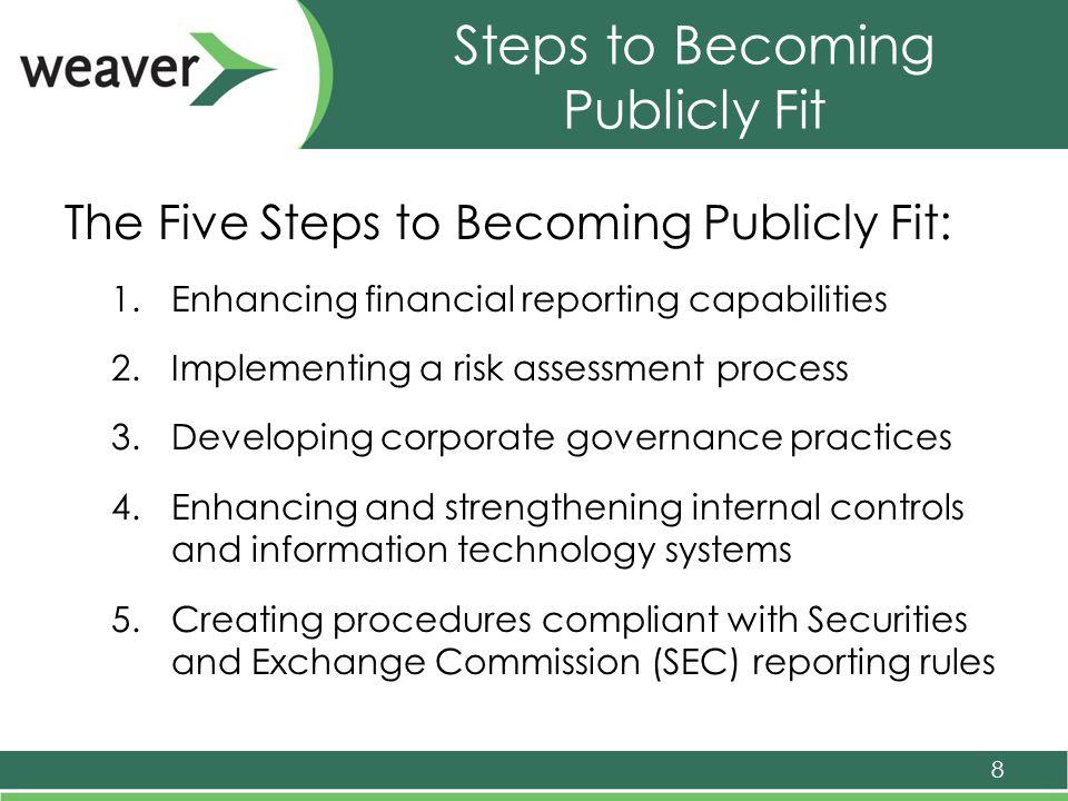 9 Enhancing Financial Reporting