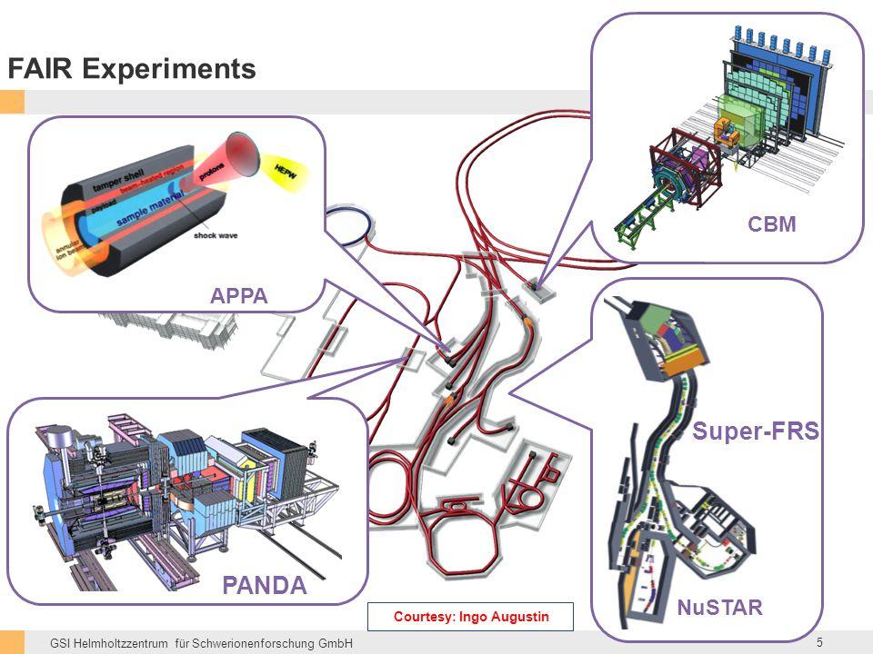 GSI Helmholtzzentrum für Schwerionenforschung GmbH FAIR Experiments 5 CBM PANDA NuSTAR Super-FRS APPA Courtesy: Ingo Augustin
