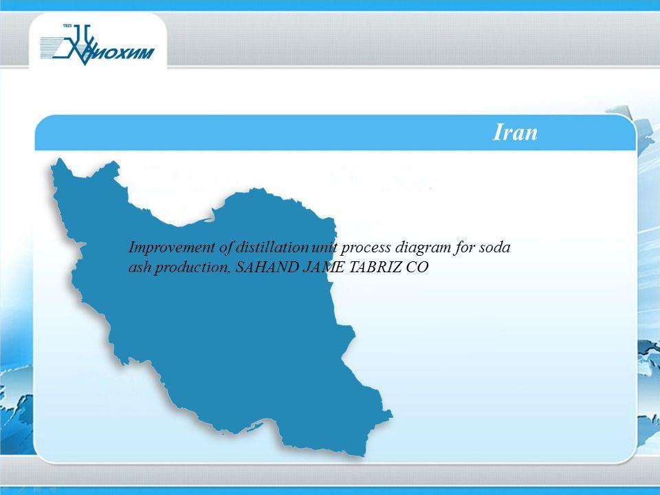 Iran Improvement of distillation unit process diagram for soda ash production, SAHAND JAME TABRIZ CO