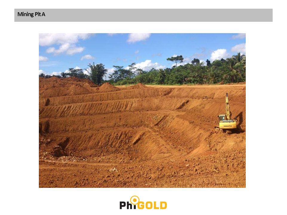 Mining Pit A
