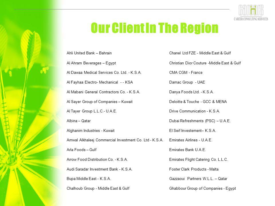 Ahli United Bank – BahrainChanel Ltd FZE - Middle East & Gulf Al Ahram Beverages – EgyptChristian Dior Couture -Middle East & Gulf Al Dawaa Medical Se