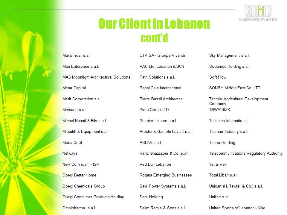 Our Client In Lebanon cont'd Malia Trust s.a.lOTV SA - Groupe VivendiSky Management s.a.l. Man Enterprise s.a.l.PAC Ltd. Lebanon (LBCI)Sodamco Holding
