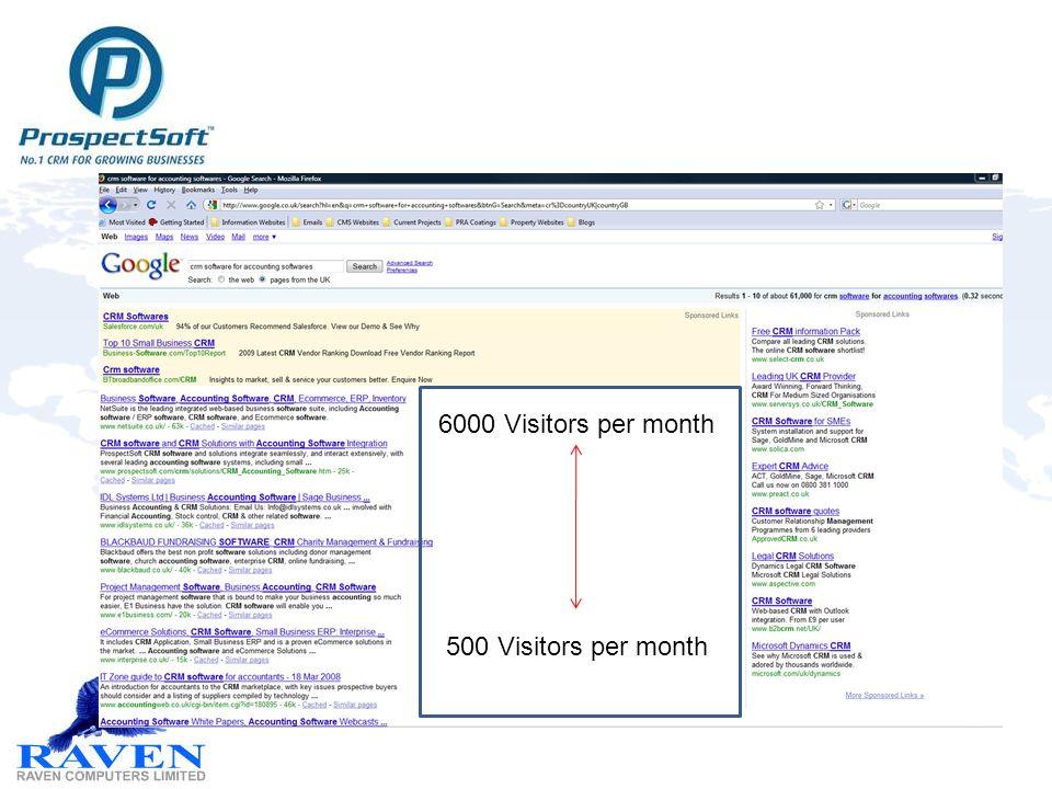 6000 Visitors per month 500 Visitors per month