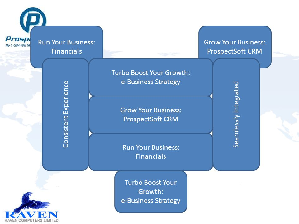 Run Your Business: Financials Grow Your Business: ProspectSoft CRM Turbo Boost Your Growth: e-Business Strategy Run Your Business: Financials Grow Your Business: ProspectSoft CRM Turbo Boost Your Growth: e-Business Strategy Consistent Experience Seamlessly Integrated