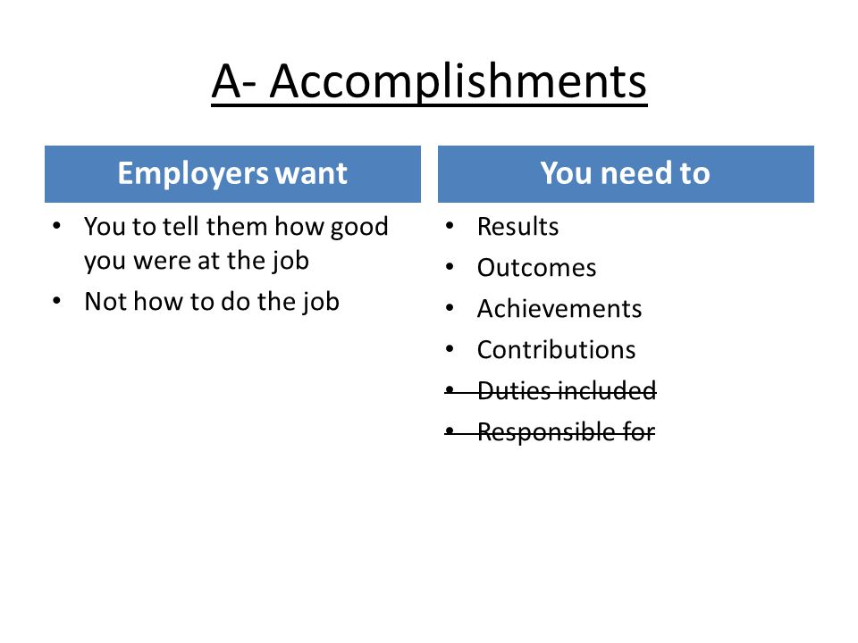 A- Accomplishments Employers want You to tell them how good you were at the job Not how to do the job You need to Results Outcomes Achievements Contributions Duties included Responsible for