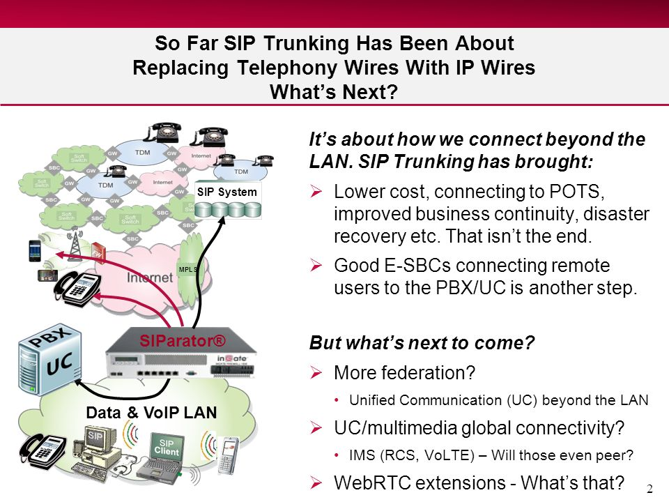 2 So Far SIP Trunking Has Been About Replacing Telephony Wires With IP Wires What's Next.