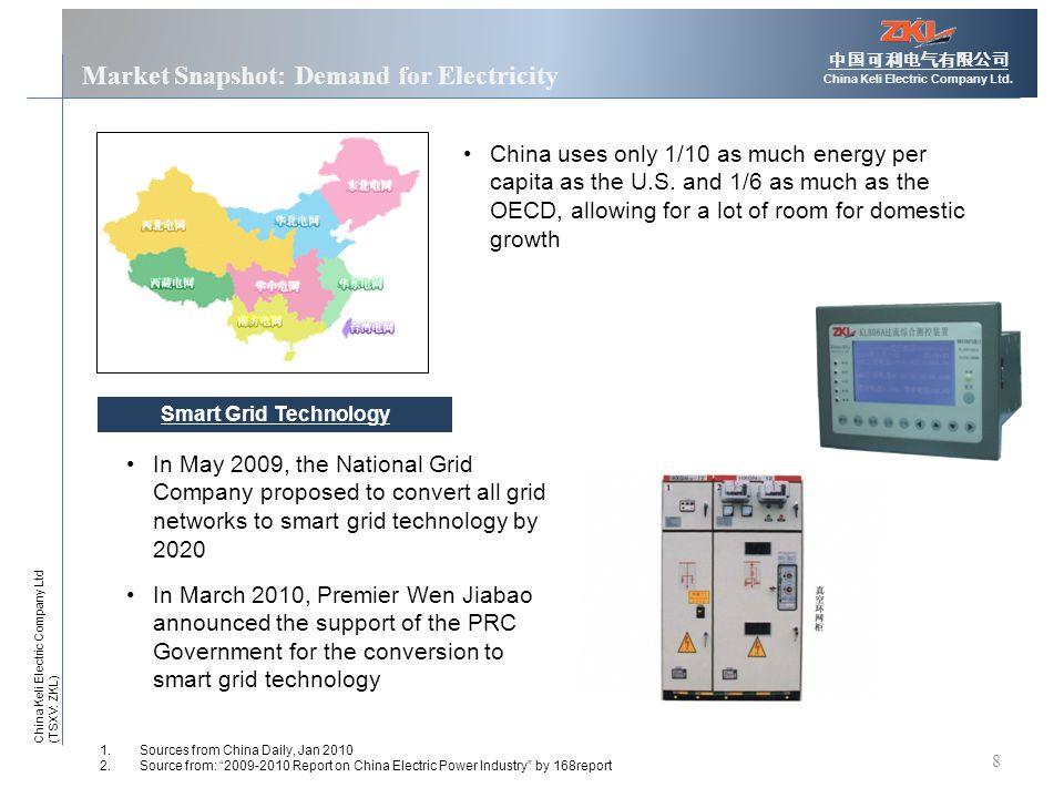 8 Market Snapshot: Demand for Electricity 中国可利电气有限公司 China Keli Electric Company Ltd.