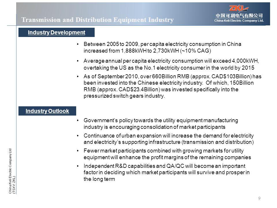 9 Transmission and Distribution Equipment Industry 中国可利电气有限公司 China Keli Electric Company Ltd.